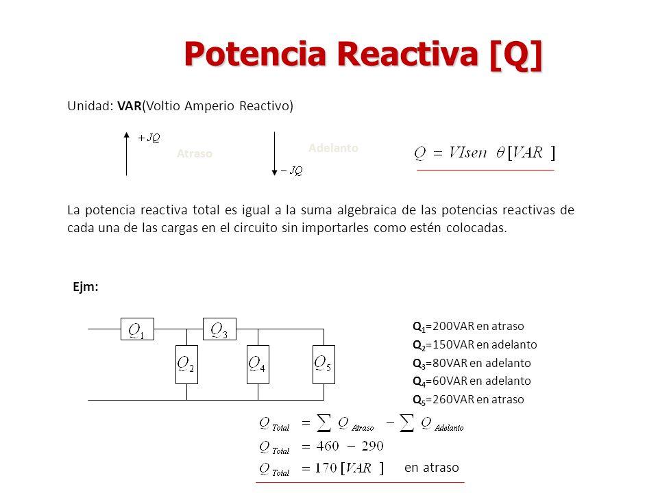Potencia Reactiva [Q] Unidad: VAR(Voltio Amperio Reactivo)